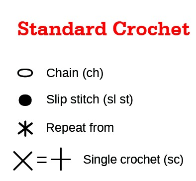 Crochet Stitches Symbols
